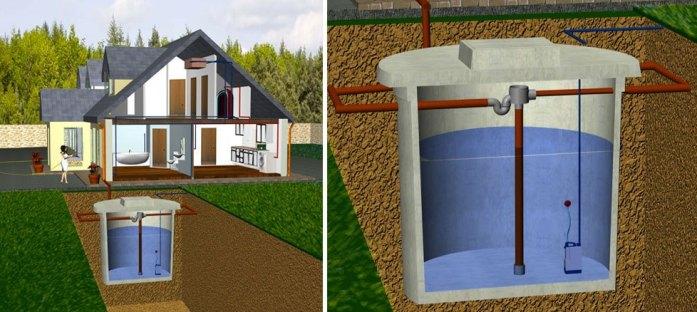 Carlow Concrete Tanks 500 Gallon (2.27m3) Water Storage Round Tank
