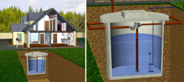 Carlow Concrete Tanks 300 Gallon (1.36m3) Water Storage  Round Tank